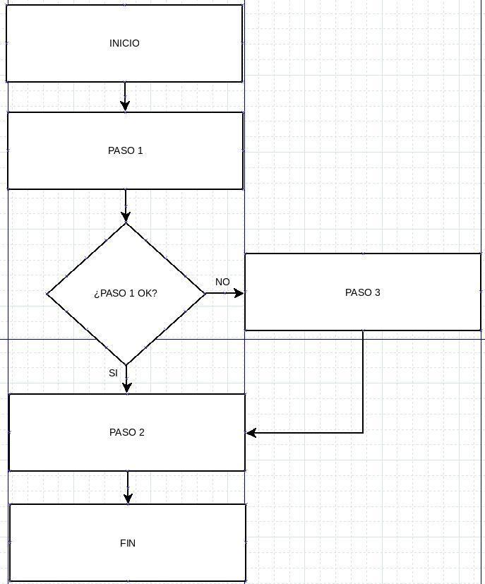 Diagramas de flujo a través de ficheros de texto o XML - SW Almería ...